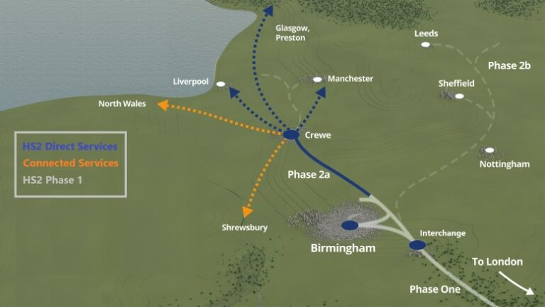 HS2 opens bids for Advanced Civil Works on Phase 2a (Birmingham to Crewe)